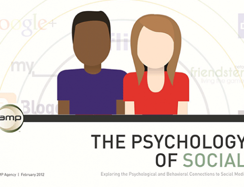 The Psychology of Social