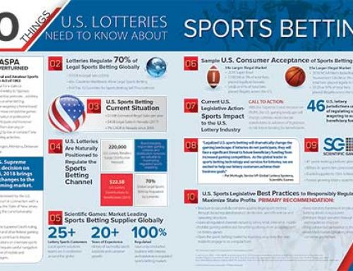 10 Things U.S. Lotteries Need to Know About Sports Betting