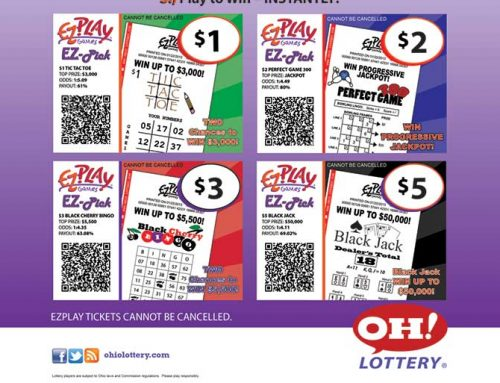 INTRALOT: QR Codes & Their Use in the Lottery Industry