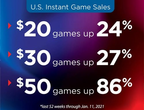 Scientific Games: Good Causes Benefit from High Price Point Game Sales in Pandemic